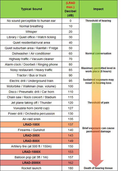 sound-statistics1